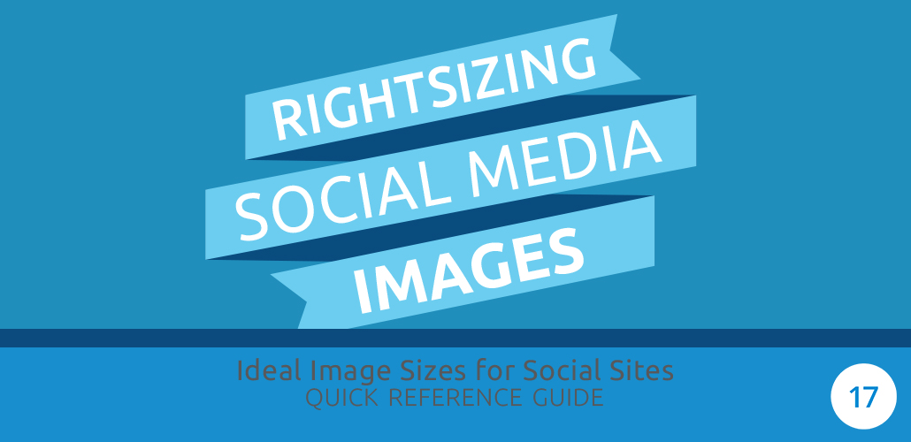 Right-Sizing Social Images 2015 [infographic]