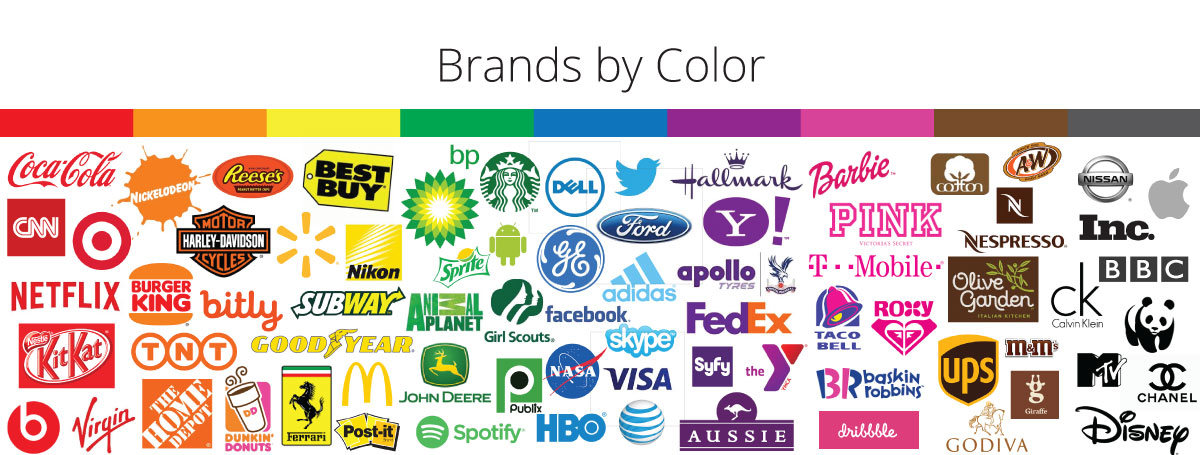 Brands you know by color
