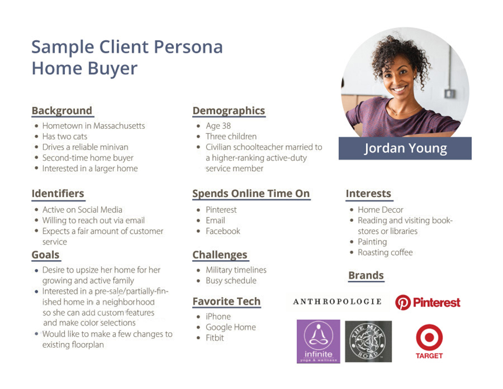 Sample Client Persona for business marketing.